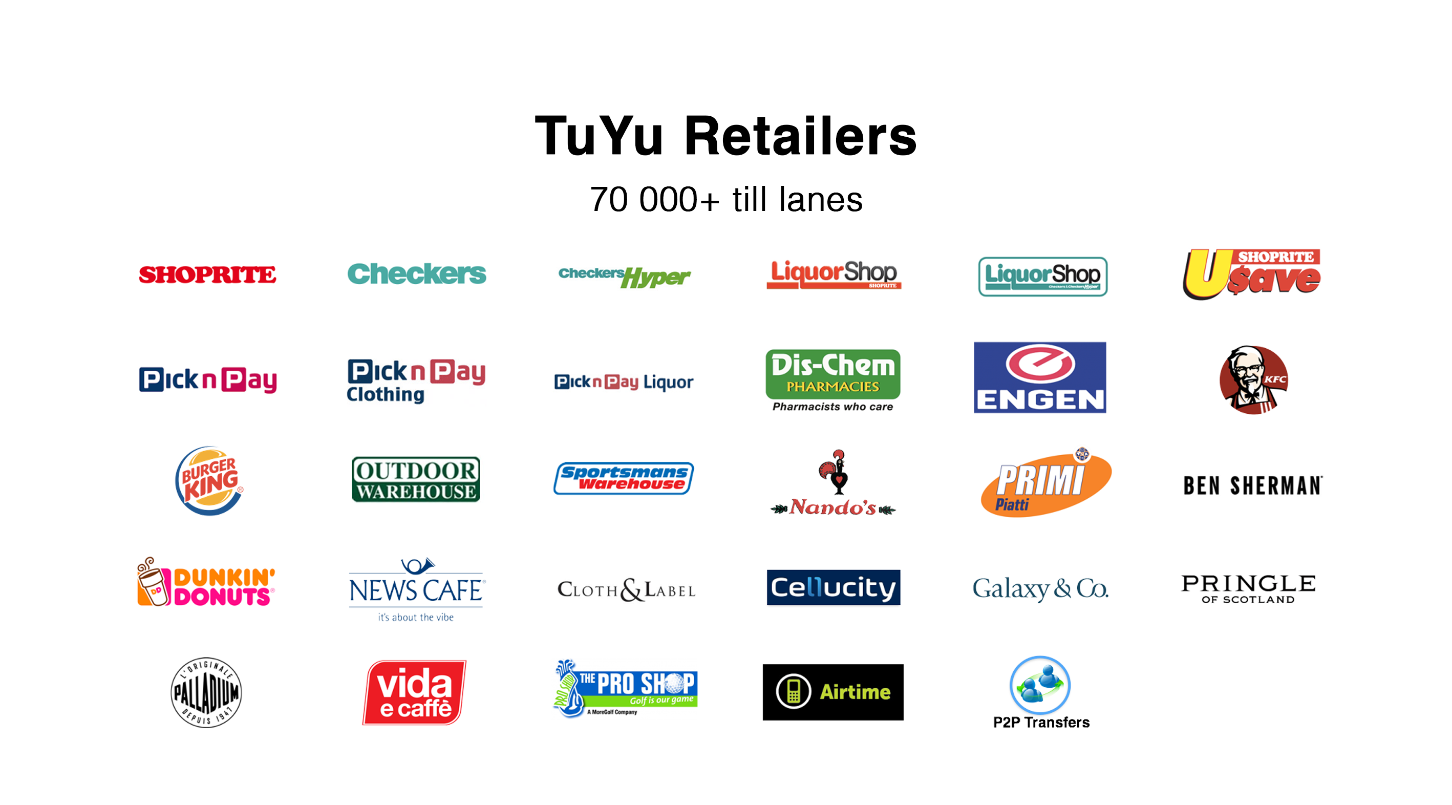 TuYu (Pty) Ltd | 9 things to get right before launching your